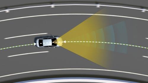 vadonatuj Toyota Corolla aktiv biztonsagi rendszerek 2